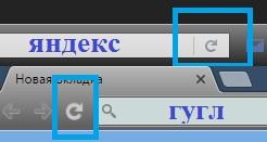 кнопки обновления страниц Яндекса и Гугл